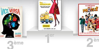 Box Office France: Les Minions réalisent la meilleure première semaine de l'année