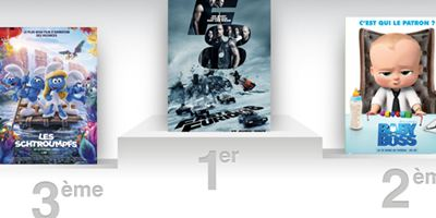 Box-office France : Fast & Furious 8 reste loin devant