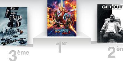 Box-office France : Les Gardiens de la Galaxie 2 toujours au top