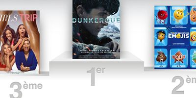 Box-office US : Dunkerque résiste aux Emojis