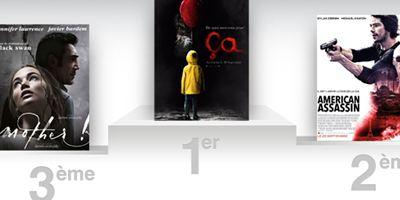 Box-office US : un nouveau record pour Ça, qui poursuit sur sa lancée