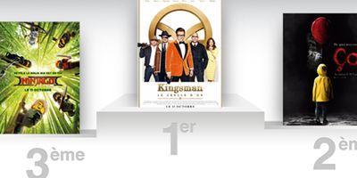 Box-office US : Kingsman 2 plus fort que le premier film