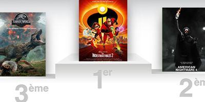Box-office France : Les Indestructibles 2 frôle les deux millions en première semaine