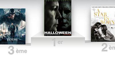 Box-Office US : Halloween toujours au sommet