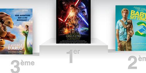Box-office France : Star Wars - Le Réveil de la Force meilleur démarrage pour un film américain !