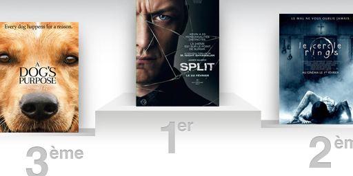Box-office US : Split de Shyamalan reste en tête pour la troisième semaine consécutive
