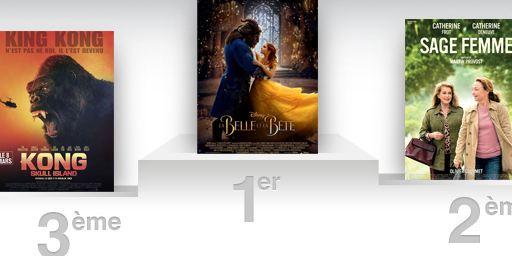 Box-office France : La Belle et la Bête franchit le million d'entrées en première semaine