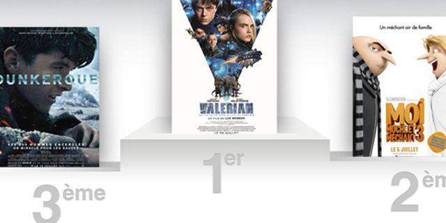 Box-office France : Valérian dans le Top 3 des meilleurs démarrages de 2017