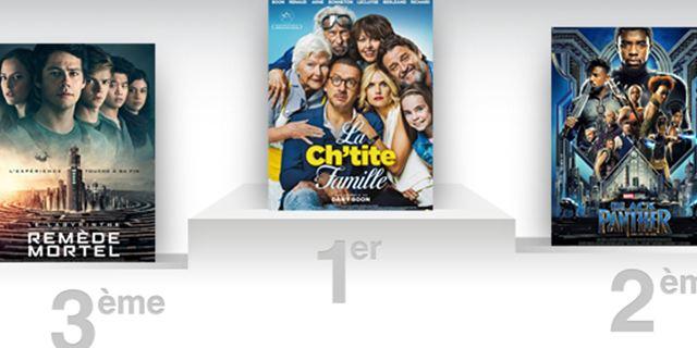 Box-office France : avec sa Ch'tite famille, Dany Boon retrouve les beaux chiffres de Rien à déclarer !