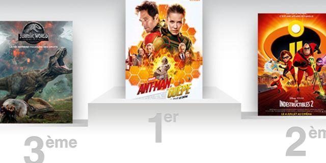 Box-office US : Ant-Man 2 solide leader, Les Indestructibles 2 plus gros succès animé de l'histoire !