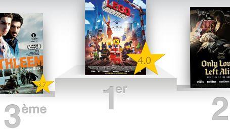 La Grande Aventure Lego : le meilleur film de la semaine selon les critiques presse !