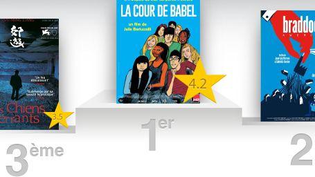 La Cour de Babel : le meilleur film de la semaine selon les critiques presse !