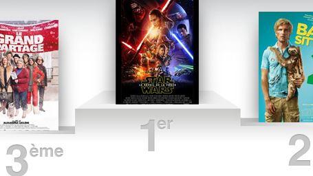 Box-office France : Star Wars reste loin devant la concurrence