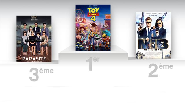 Box-office France : Toy Story 4 cartonne, Parasite tout proche du million