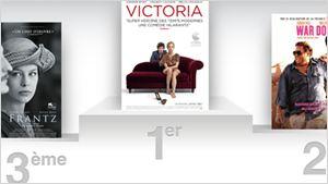 Box-office France : Victoria envoûte les français