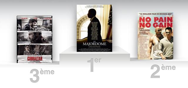 Box office france le majordome devant no pain no gain actus cin allocin - Allocine box office france ...