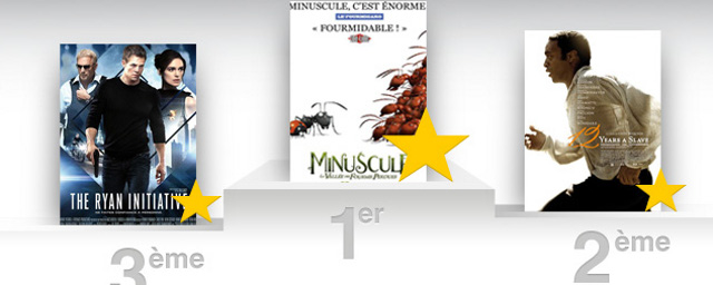Box office france minuscule devient grand actus cin allocin - Allocine box office france ...