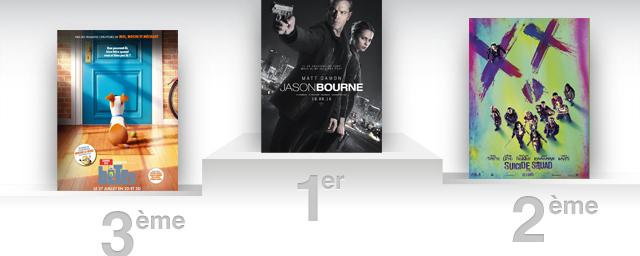 Box office france jason bourne est de retour en t te actus cin allocin - Allocine box office france ...