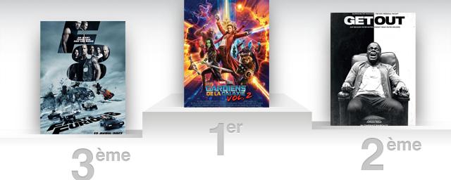 Box office france les gardiens de la galaxie 2 toujours au top allocin - Allocine box office france ...