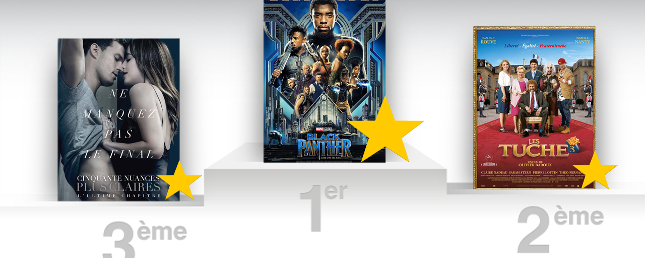 Box Office - allocine.fr
