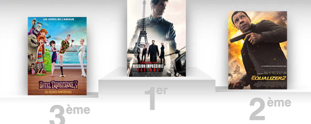 Box office france mission impossible fallout triple la mise allocin - Allocine box office france ...