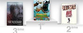 Box office US: Kung Fu Panda 3 résiste au César des frères Coen