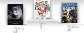 Box-office France : Alibi.com déjà millionnaire !
