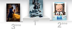 Box-office US : Fast & Furious 8 reste en tête