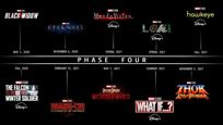 Thor 4, Black Widow, Doctor Strange... Quand sortent les films de la Phase 4 de Marvel ?