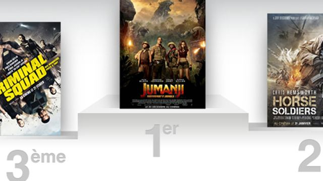 Box-office US : Jumanji ne lâche rien !