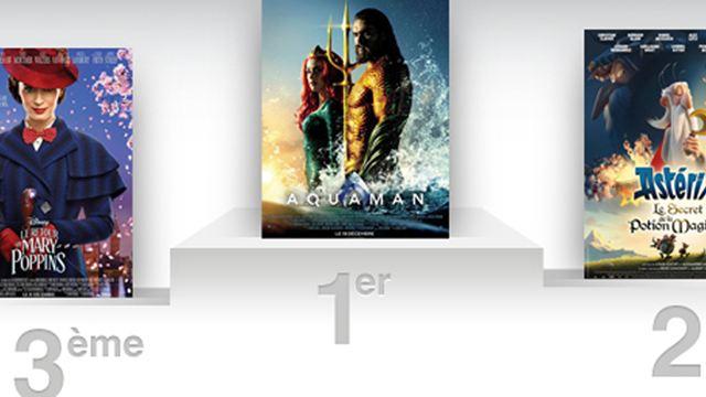 Box-office France : tout baigne pour Aquaman !