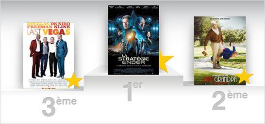 """Box-office US : """"La Stratégie Ender"""", gagnante pour Harrison Ford !"""